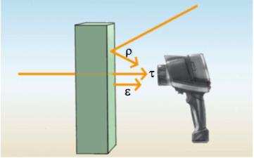 Zaklady-termografie-1